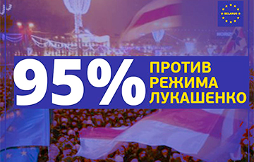 Absolute Majority Of Belarusians Are Against Lukashenka