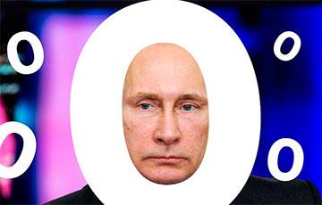 Обнуление «тучных времен» Путина