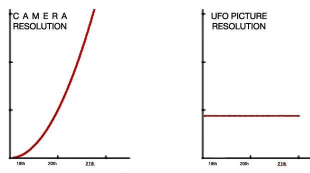 Илон Маск показал мем об НЛО и «доказательствах» контактов с пришельцами1