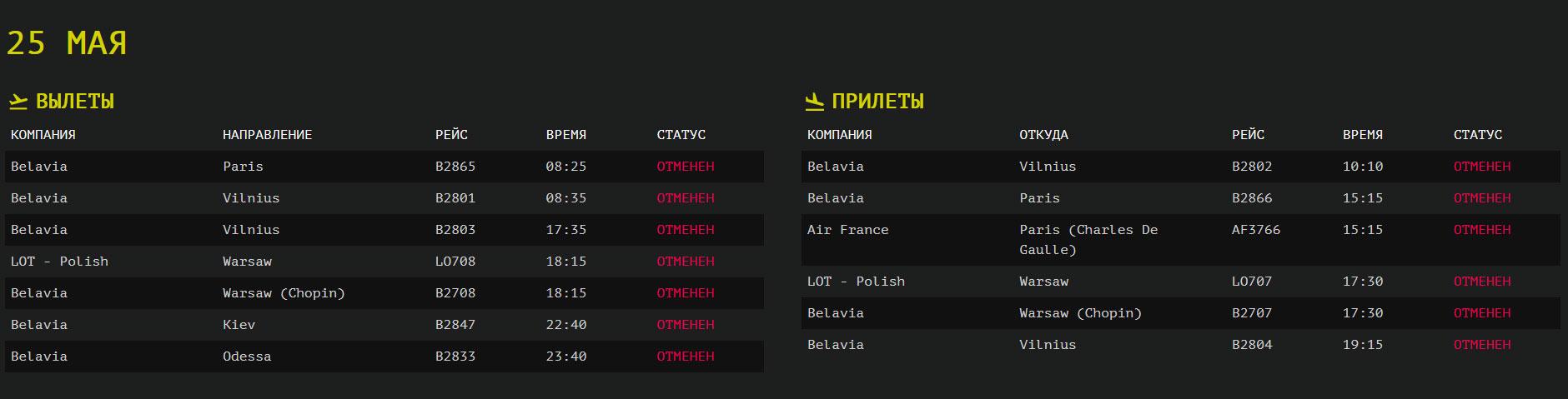 Беларусь - бесполетная зона10