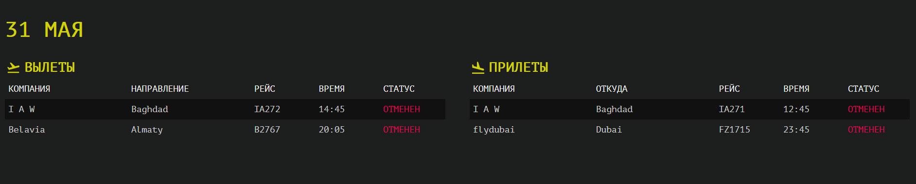 Беларусь - бесполетная зона4