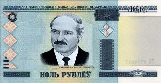 Динамика валютного курса рубля