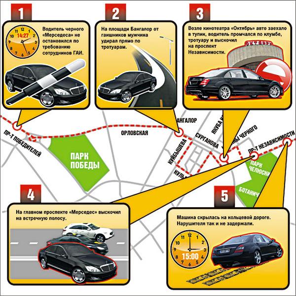 Как узнать владельца машины