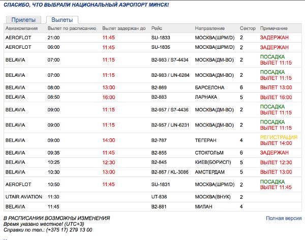 """3). Экспорт.  Tweet.  В аэропорту  """"Минск """" заблокированы тысячи людей.  Администрация самоустранилась."""