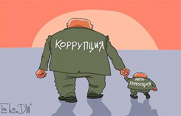 Аресты в руководстве МТЗ, МАЗа, БелАЗа, Гомсельмаша