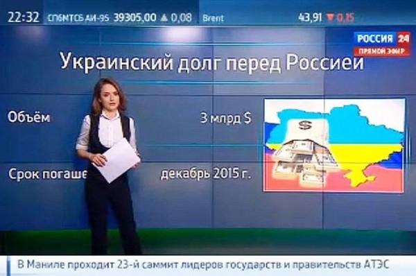 Россия введет продовольственное эмбарго против Украины с 1 января, - Минэкономразвития РФ - Цензор.НЕТ 6292