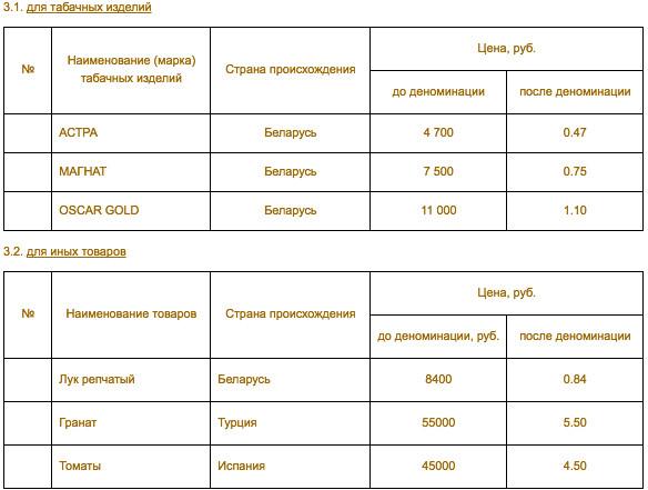 ценники на товар в рб с апреля 2016 образец скачать - фото 5