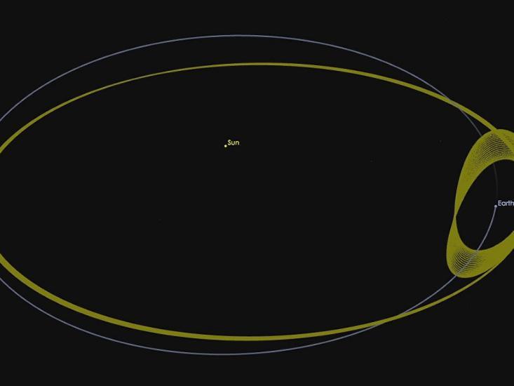 Вспутники Земли навязался астероид
