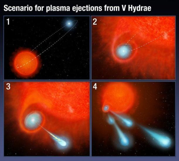 Телескоп «Хаббл» нашел плазменные «бомбы» величиной спланету