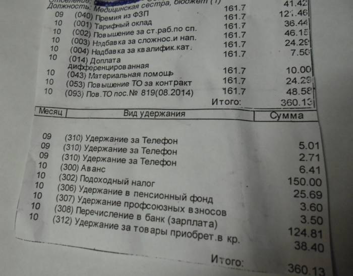 Запись к врачу в зеленогорске красноярского края на