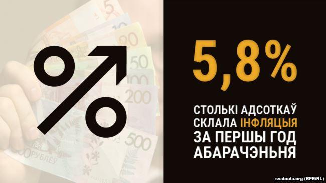 В Беларуси уничтожили практически все банкноты образца 2000
